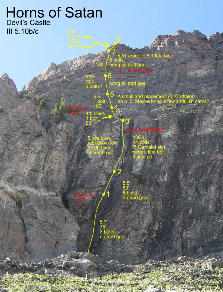 A topo of the route with my notes on ratings and gear.